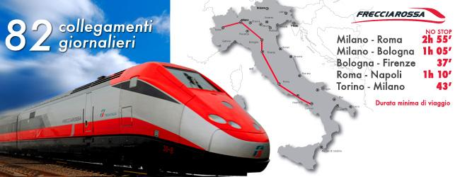 Italy's train system made easy!